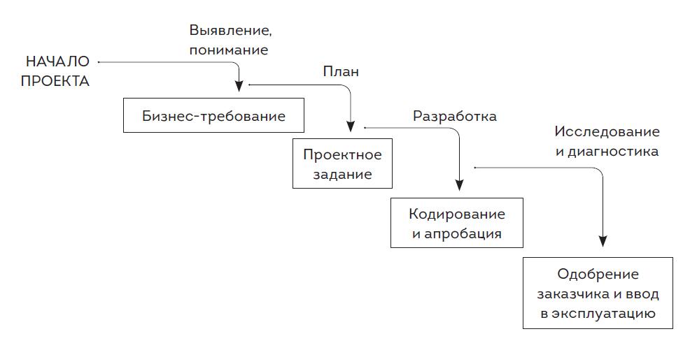 19_scrum.jpg